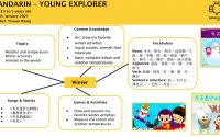 World of ABC Wednesday Chinese Beginner Level Class (Young Explorer)