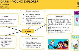 Young Explorer 中文历险家 Wednesday